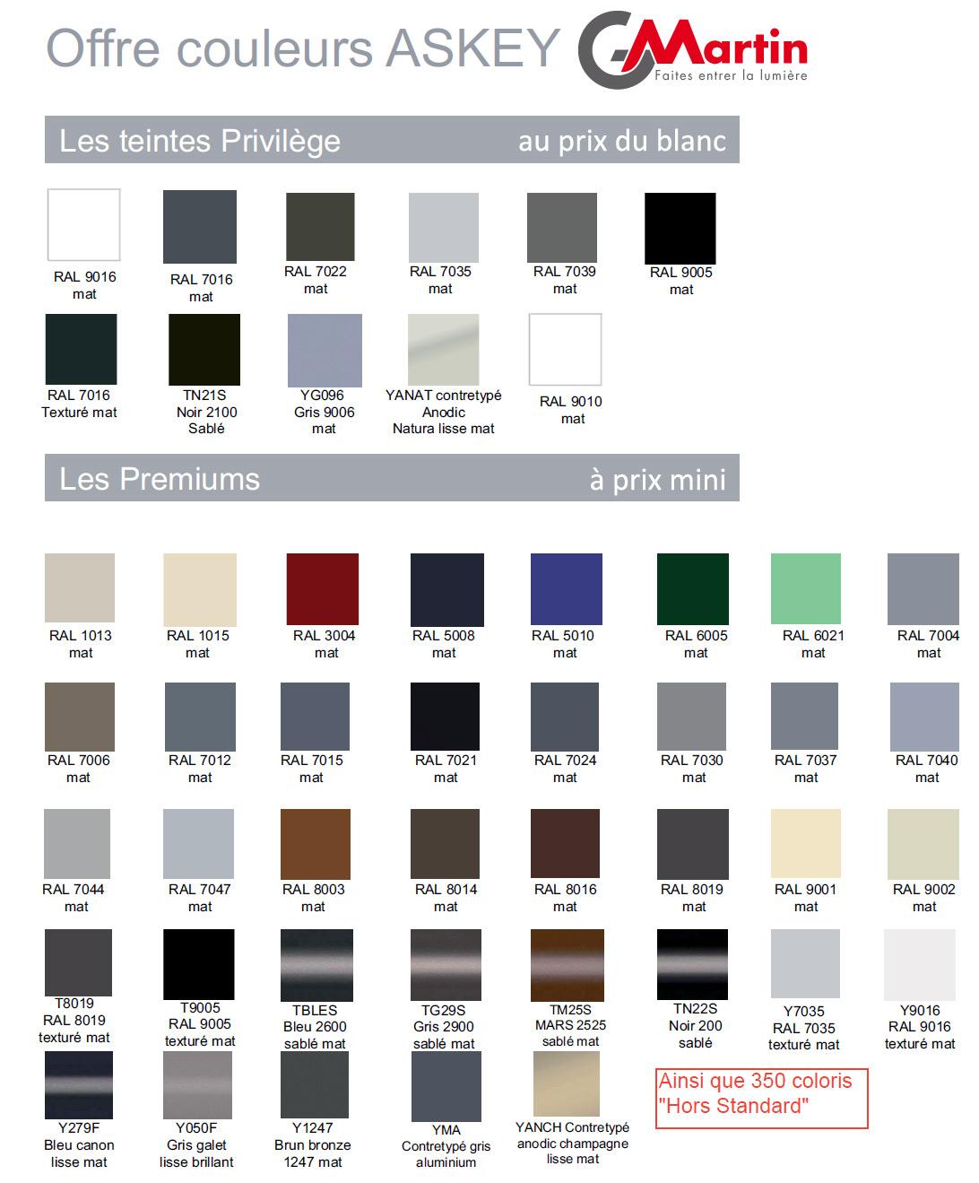 nouvelle offre couleur aluminium g martin. Black Bedroom Furniture Sets. Home Design Ideas