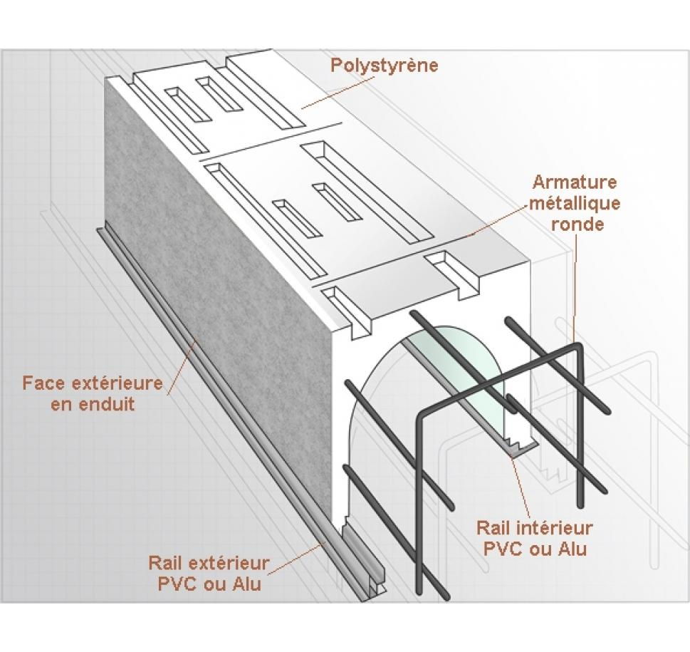 fabricant de coffre tunnel pour volet g martin. Black Bedroom Furniture Sets. Home Design Ideas